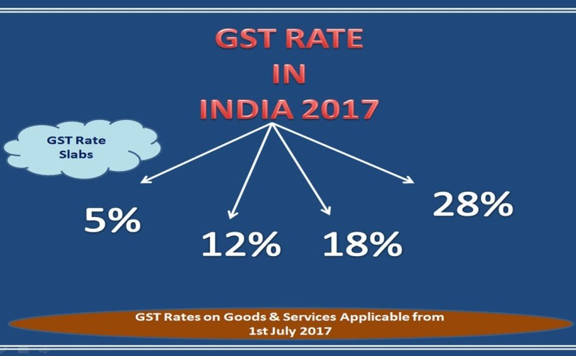 A quick guide to India GST rates in 2017